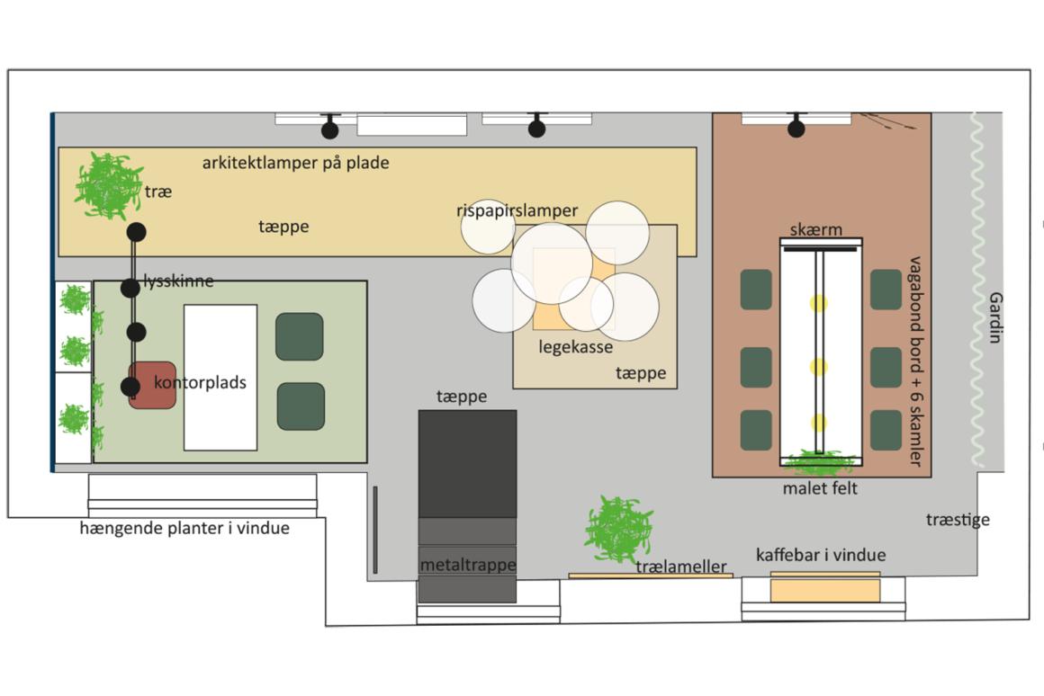 indretning_popup_boligbutik_newsec_mobelplan_proudlypresent